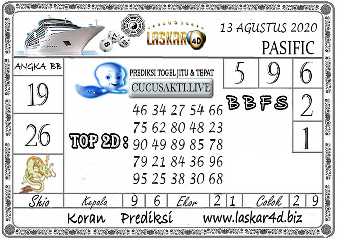 Prediksi Togel PASIFIC LASKAR4D 13 AGUSTUS 2020