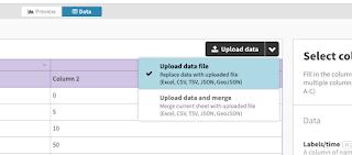 Método de upload de dados para criar visualizações de dados com o Flourish (CSV, TSV, Json, GeoJson)