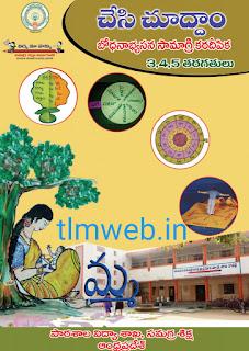 Primary school tlm preparation hand books