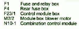 Wiring Schematic Diagram Guide: Fuse Box Diagram Mercedes ...