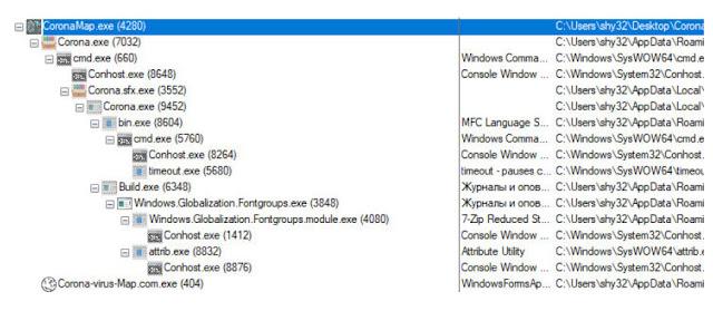 """Cảnh giác với """"Coronavirus Maps"""" - phần mềm độc hại đánh cắp mật khẩu trên PC - CyberSec365.org"""