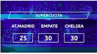Mondobets supercuota Atletico vs Chelsea 23-2-2021