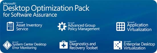 Microsoft Desktop Optimization Pack 2015 Download