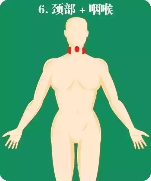 身上這10處疼痛,有可能是心梗的死亡信號(重要)