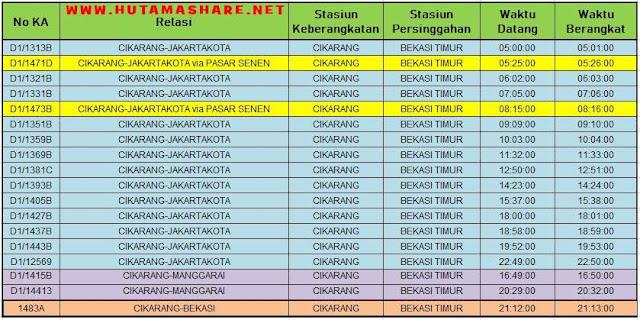 Jadwal Lengkap Kereta Api KRL Commuterline Commuter Line Dari Stasiun Bekasi Timur Terbaru 2019