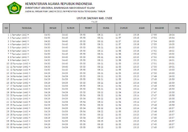 Jadwal Imsakiyah Ramadhan 1442 H Kabupaten Ende, Provinsi Nusa Tenggara Timur
