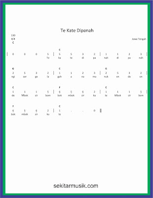 not angka te kate dipanah lagu daerah jawa tengah