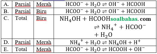 soal un 2017 kimia