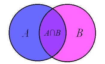 Contoh Soal Himpunan Matematika Beserta Pembahasan