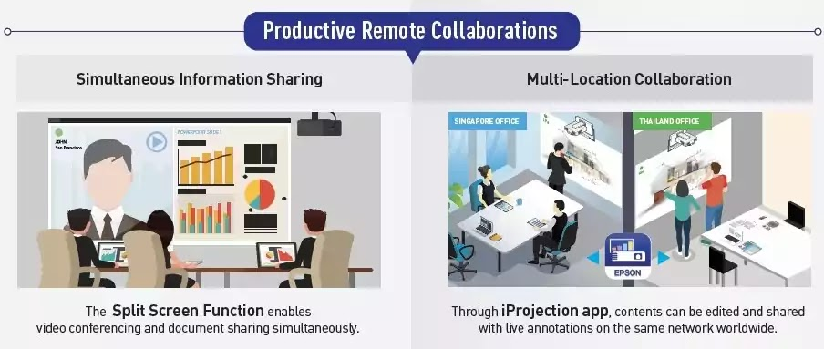 Productive Remote Collaborations