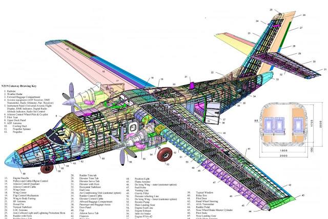 Indonesian Aerospace N219 Cutaway Drawing