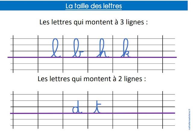 affichage la taille des lettres