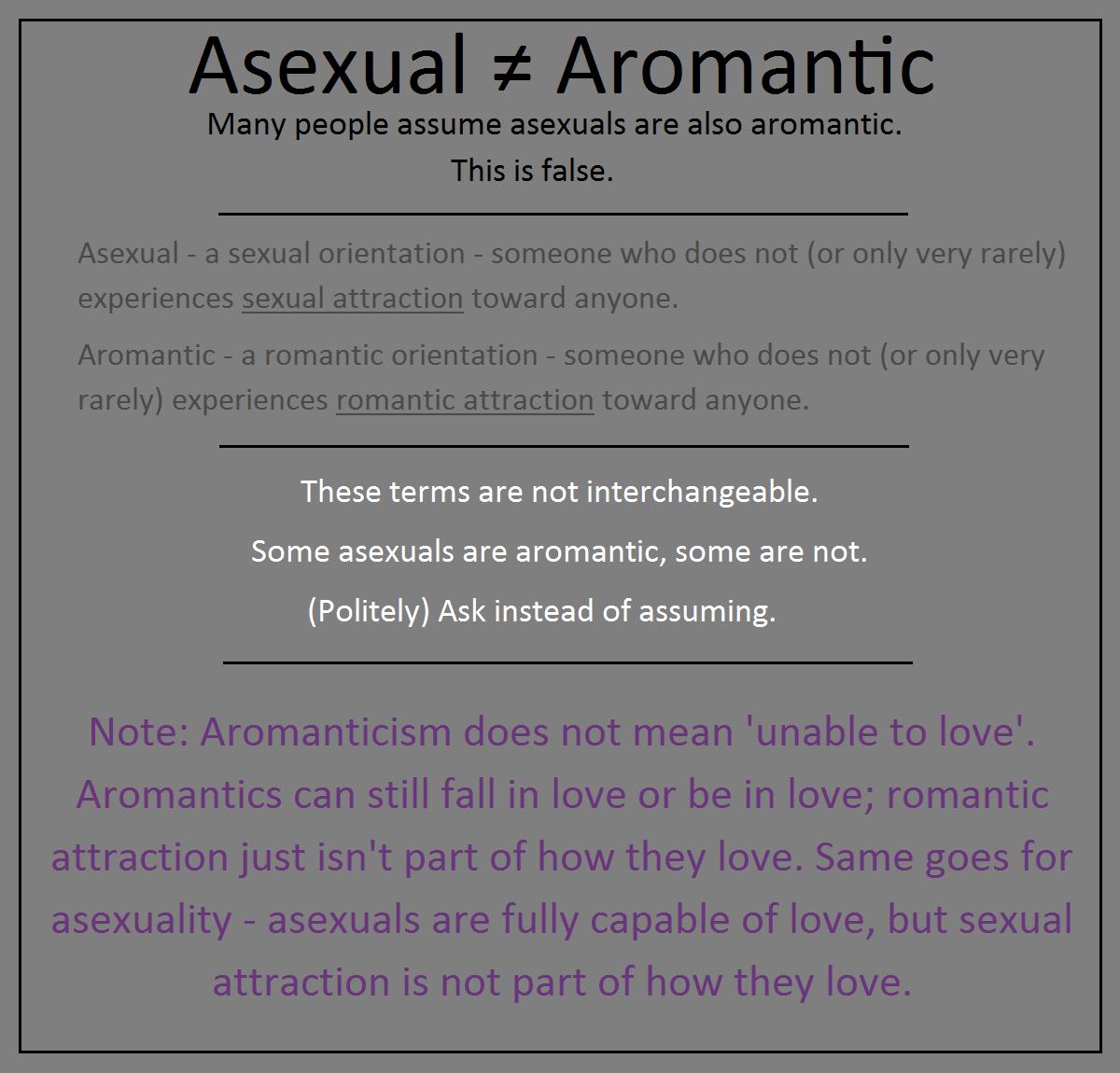 Asexual flag bracelet