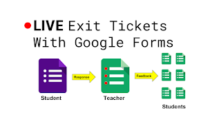 Google Forms Sheets