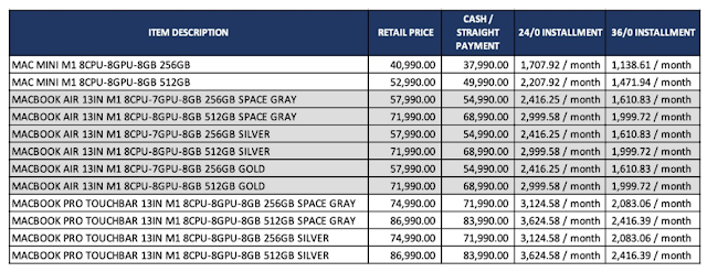 2020 Macbook Air Prices in the Philippines, 2020 Macbook Pro Prices in the Philippines, 2020 Mac Mini Prices in the Philippines