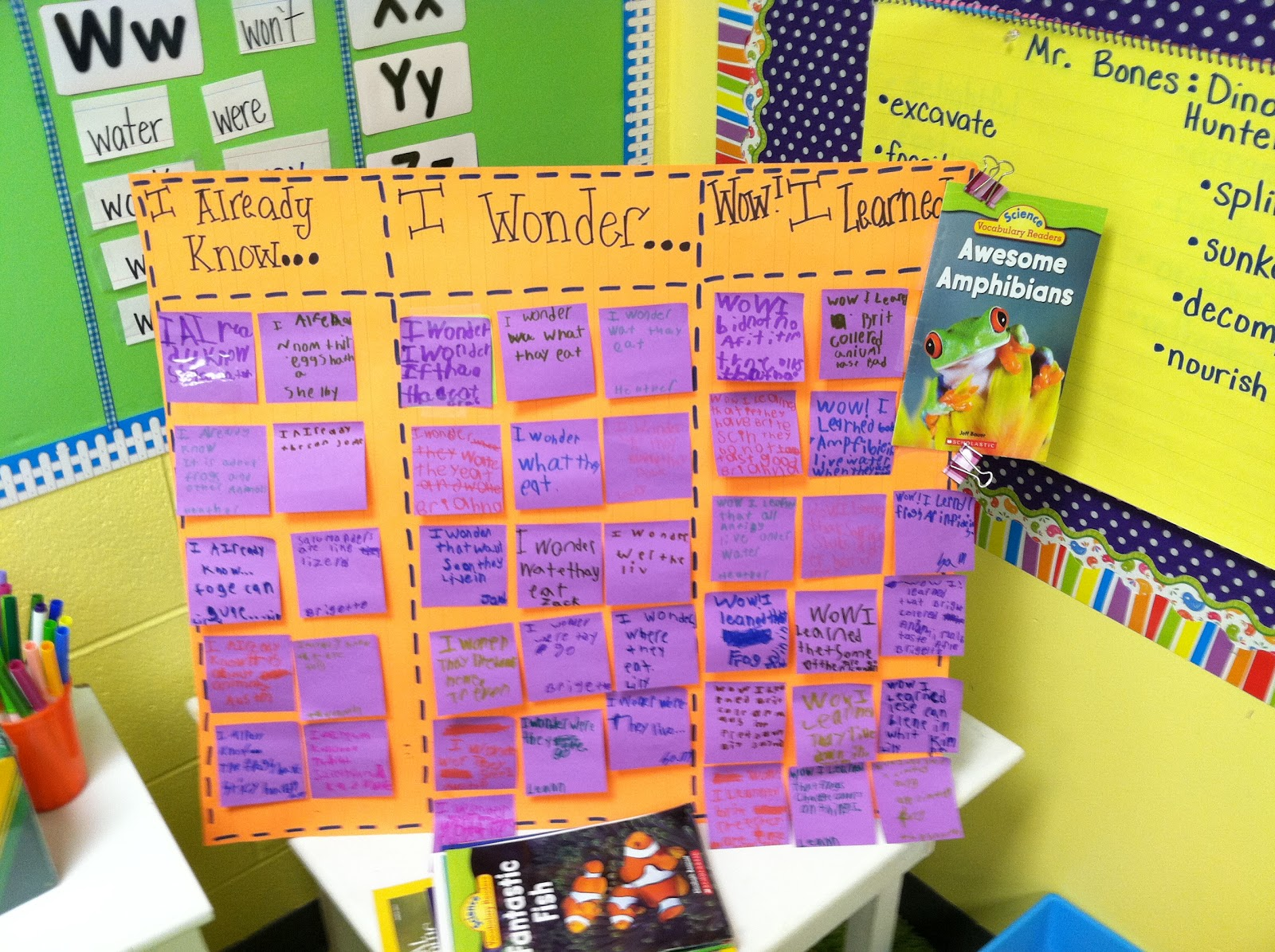 Life In First Grade New Center Game I Wonder Chart And