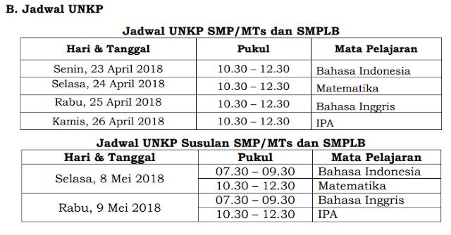 Jadwal Un 2017 2018 Smp Mts Sma Ma Smk Mak Smplb Paket B Wustha Paket C Zuhri Indonesia