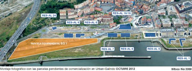Parcelas en Desierto comercializadas por Bilbao Ría 2000