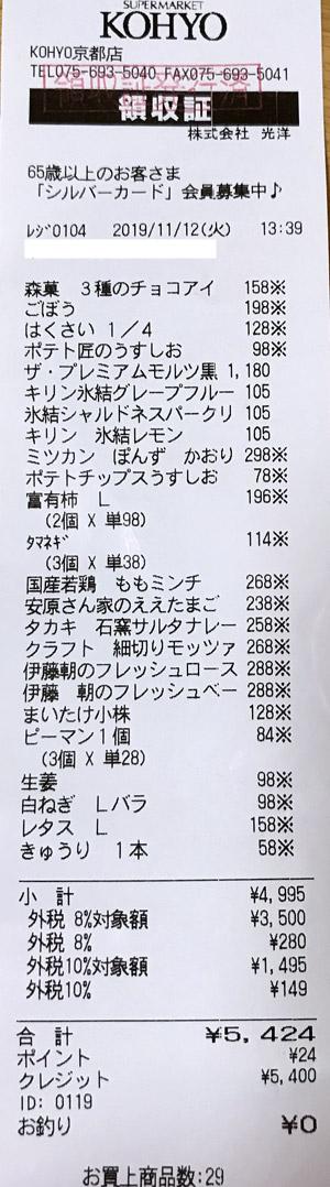 KOHYO 京都店 2019/11/12 のレシート