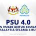 PSU 4.0 : Bantuan RM600 Kepada Pekerja Seluruh Pekerja Selama 4 Bulan