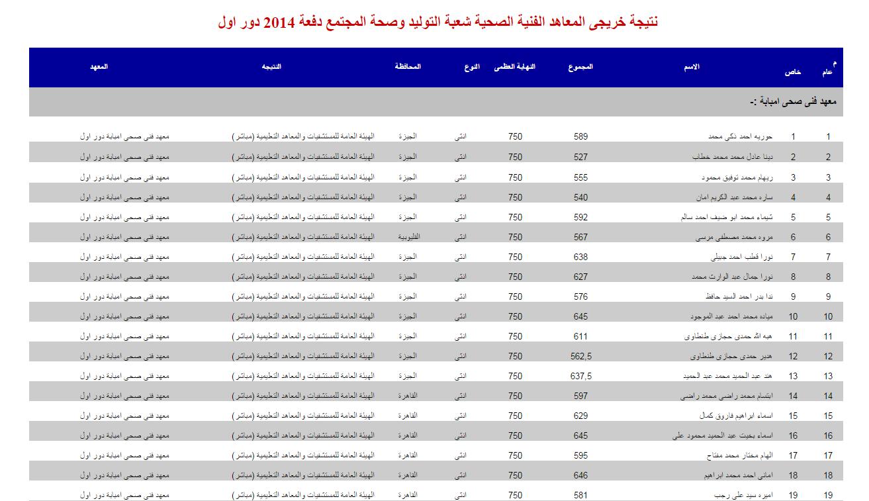 خدمة إدخال/تسجيل رغبات التكليف للاطباء والتمريض والفني الصحي 2014