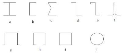 gambar baja ringan kanal c besta's blog: bentuk tampang dan aplikasinya