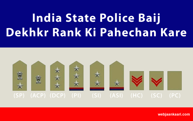 How-to-Indian-state-police-ranks-identify-by-badge