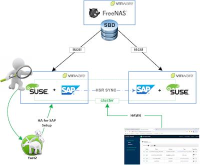 SAP HANA Exam Prep, SAP HANA Tutorial and Material, SAP HANA Certifications