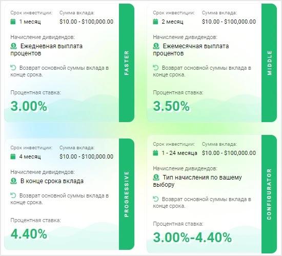 Инвестиционные планы Aura 4 Finance