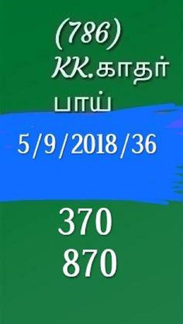 kerala lottery abc guessing akshaya ak-360 on 05.09.2018 by KK