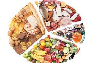 Dieta de slabit disociata