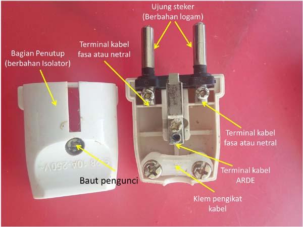 Mengenal bagian-bagian di dalam steker listrik dan bagaimana cara memasangnya