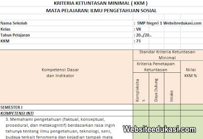KKM IPS Kelas 7 SMP/MTs Kurikulum 2013 Revisi 2019