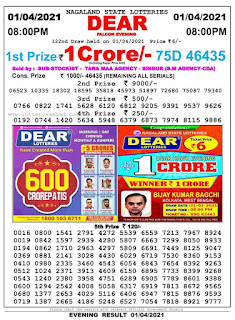 Nagaland State Lottery Today Result 1.04.2021
