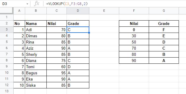 formula google sheets