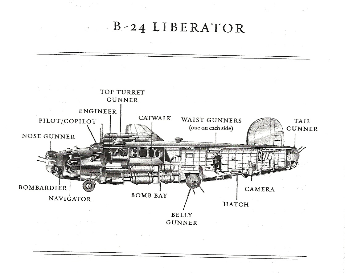 B 24 Liberator Diagram Wiring Diagrams Schema