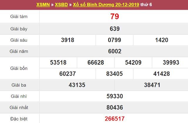 Xsbd 27 12 Sxbd 27 12 Kết Quả Xổ Số Binh Dương Ngay 27 Thang 12 Năm 2019 Thứ 6