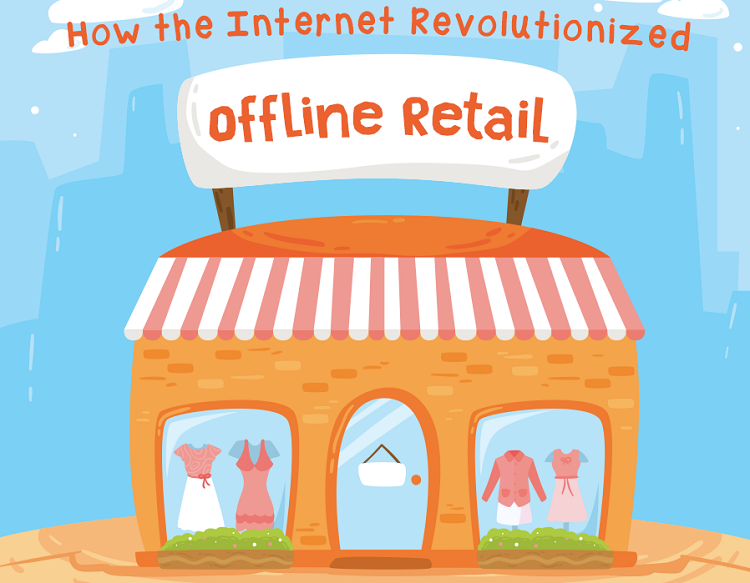 Impact IoT on Retail Business