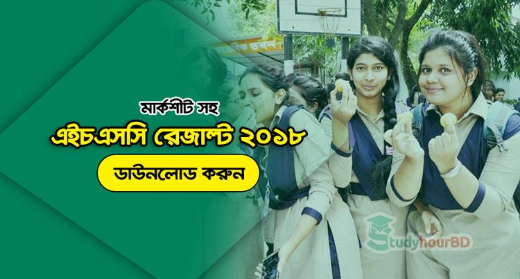 HSC Result 2020 and Alim Exam Result - Dhaka, Bangladesh