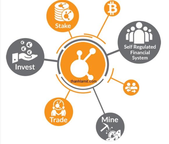 Bitconnect là gì
