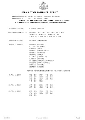 Kerala Lottery Results 28-09-2020 Win Win W-583 Lottery Result_page-0001