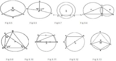 CBSE MATH STUDY: IX Circle Geometry Important questions