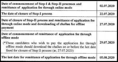 https://www.sarkarialertblog.com/2020/07/kerala-high-court-recruitment-2020.html