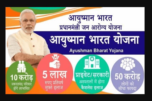 आयुष्मान भारत योजना (Ayushman Bharat Yojana) क्या हैं ?