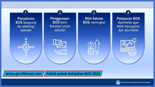Pokok-pokok Kebijakan BOS 2020