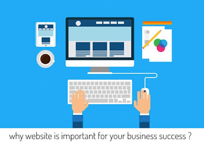 The Importance of a Website for Your Business Success