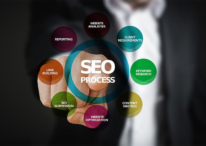 What is SEO and why it is so important?