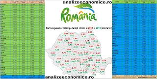Topul județelor după numărul de sosiri și înnoptări ale turiștilor străini în 2015
