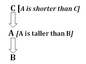 Symmetric Relation 4