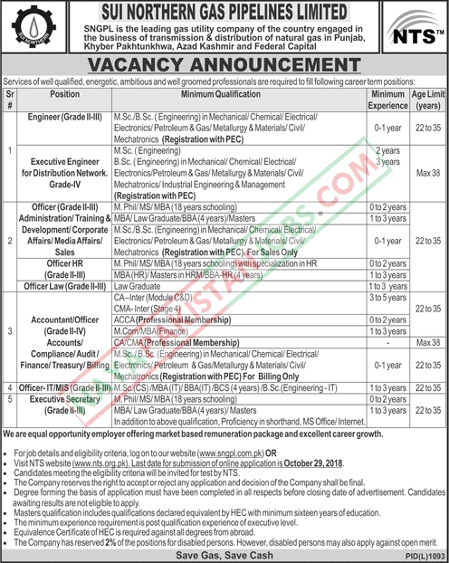 Latest Vacancies Announced in Sui Northern Gas Pipelines Limited SNGPL via NTS 14 October 2018 - Naya Pakistan